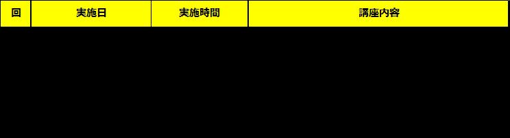 首都大学東京OU2017講義内容